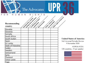 The United States Takes Center Stage – The Advocates Post